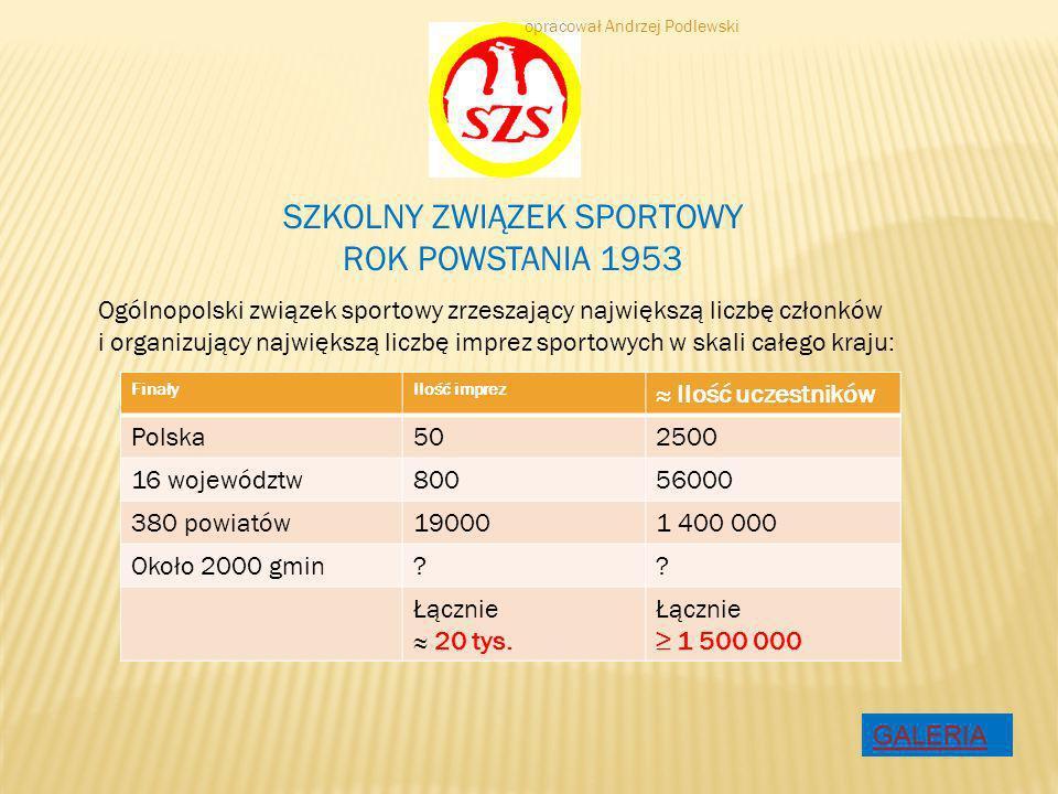 SZKOLNY ZWIĄZEK SPORTOWY ROK POWSTANIA 1953 Ogólnopolski związek sportowy zrzeszający największą liczbę członków i organizujący największą liczbę impr