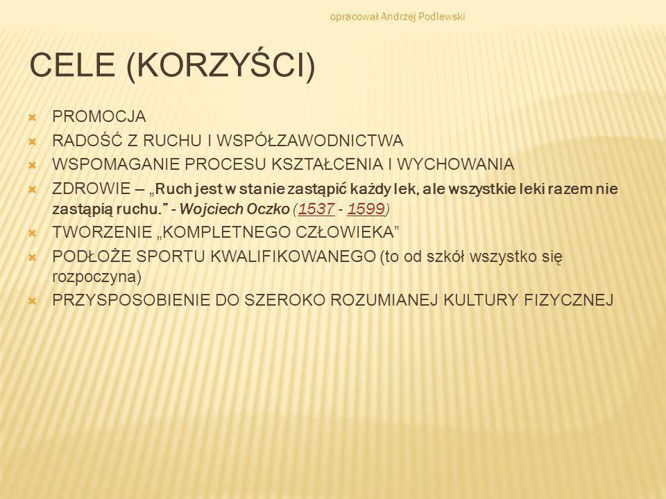WNIOSKI Podjąć wspólną decyzję o potrzebie finansowania zawodów powiatowych SZS na zasadzie porozumienia UM i Starostwa Hrubieszów.