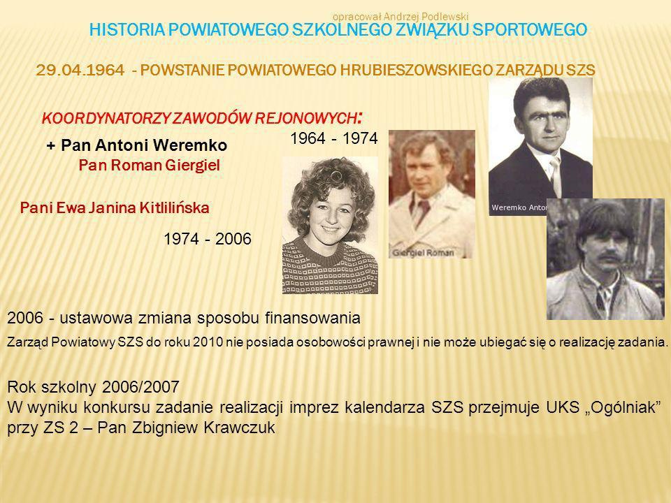 HISTORIA POWIATOWEGO SZKOLNEGO ZWIĄZKU SPORTOWEGO 29.04.1964 - POWSTANIE POWIATOWEGO HRUBIESZOWSKIEGO ZARZĄDU SZS KOORDYNATORZY ZAWODÓW REJONOWYCH : P