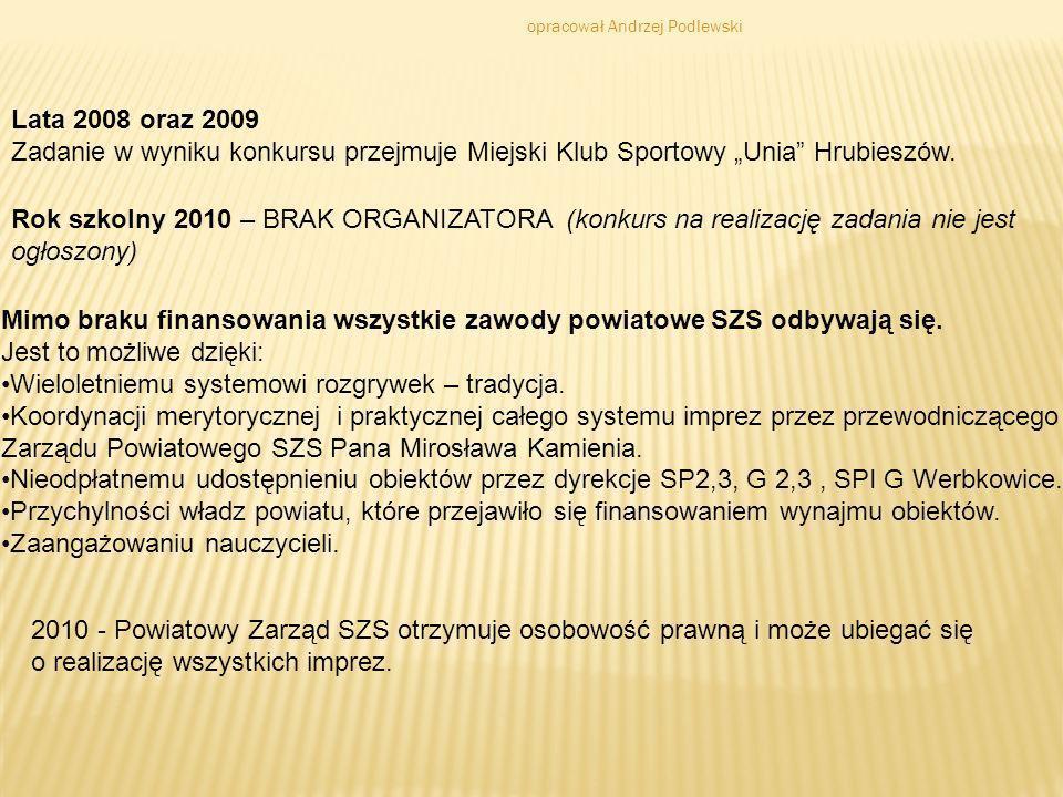 Lata 2008 oraz 2009 Zadanie w wyniku konkursu przejmuje Miejski Klub Sportowy Unia Hrubieszów. 2010 - Powiatowy Zarząd SZS otrzymuje osobowość prawną