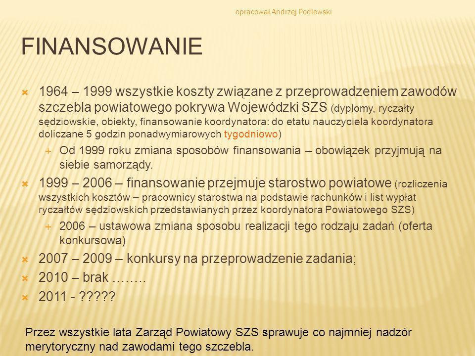 FINANSOWANIE 1964 – 1999 wszystkie koszty związane z przeprowadzeniem zawodów szczebla powiatowego pokrywa Wojewódzki SZS (dyplomy, ryczałty sędziowsk