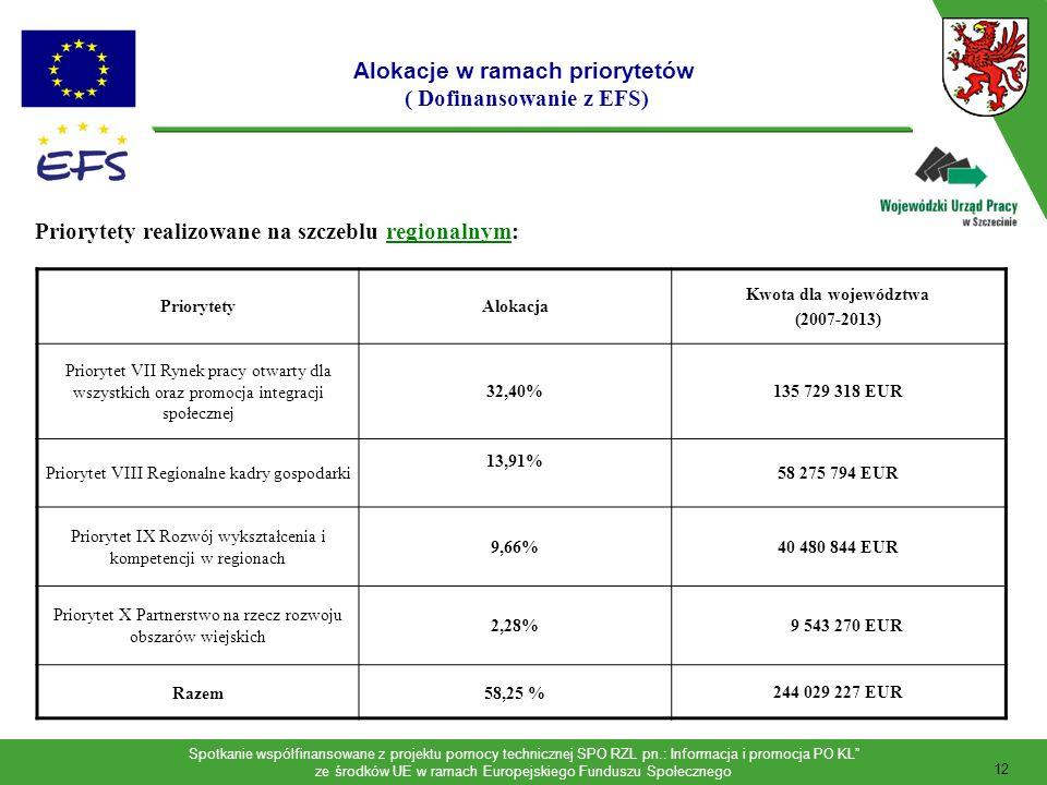 Spotkanie współfinansowane z projektu pomocy technicznej SPO RZL pn.: Informacja i promocja PO KL ze środków UE w ramach Europejskiego Funduszu Społecznego 13 Alokacje procentowe w ramach priorytetów regionalnych (Zachodniopomorskie) Całkowita alokacja: 244 029 227 EUR ( Dofinansowanie z EFS)
