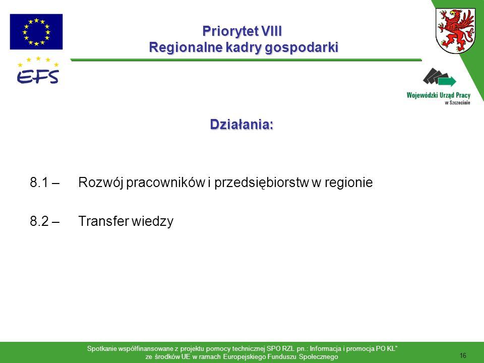 Spotkanie współfinansowane z projektu pomocy technicznej SPO RZL pn.: Informacja i promocja PO KL ze środków UE w ramach Europejskiego Funduszu Społecznego 17 Preferowane projekty Priorytet VIII projekty priorytetowe: bony na kształcenie w akredytowanych programach szkoleniowych zgodnych ze strategią regionu, Regionalny System Innowacji, wsparcie dla Regionalnych Centrów Transferu Technologii; badania i analizy w odniesieniu do trendów rozwojowych i zmian gospodarczych w regionie