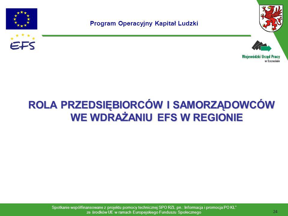 Spotkanie współfinansowane z projektu pomocy technicznej SPO RZL pn.: Informacja i promocja PO KL ze środków UE w ramach Europejskiego Funduszu Społecznego 25 Punkt Informacyjny Europejskiego Funduszu Społecznego w Szczecinie ul.