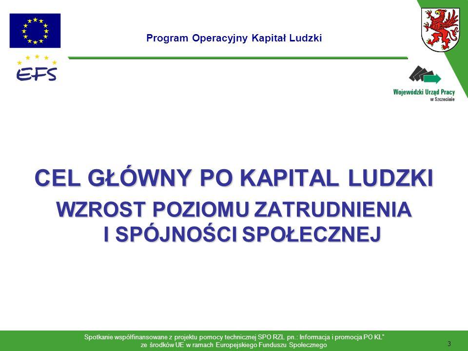 Spotkanie współfinansowane z projektu pomocy technicznej SPO RZL pn.: Informacja i promocja PO KL ze środków UE w ramach Europejskiego Funduszu Społecznego Instytucje Pośredniczące (komponent centralny): MPiPS, MSWiA, MEN, MZ Instytucja Zarządzająca: Ministerstwo Rozwoju Regionalnego System instytucjonalny PO KL Instytucje pośredniczące (komponent regionalny): Samorządy Województw (Zachodniopomorskie: WUP)