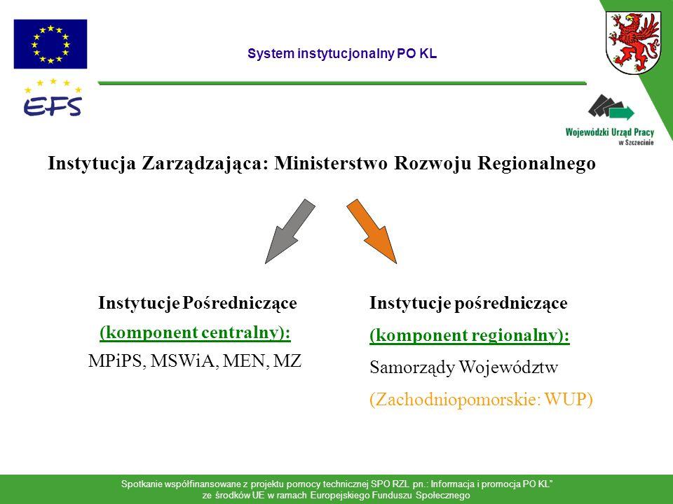 Spotkanie współfinansowane z projektu pomocy technicznej SPO RZL pn.: Informacja i promocja PO KL ze środków UE w ramach Europejskiego Funduszu Społecznego 5 Ustawa o zasadach prowadzenia polityki rozwoju, z dnia 6 grudnia 2006 r.