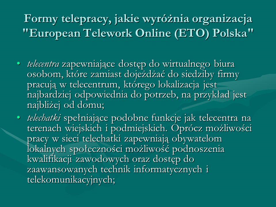 Formy telepracy, jakie wyróżnia organizacja