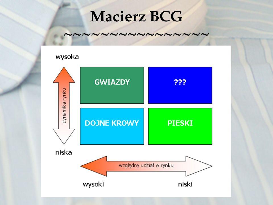Macierz BCG ~~~~~~~~~~~~~~~~