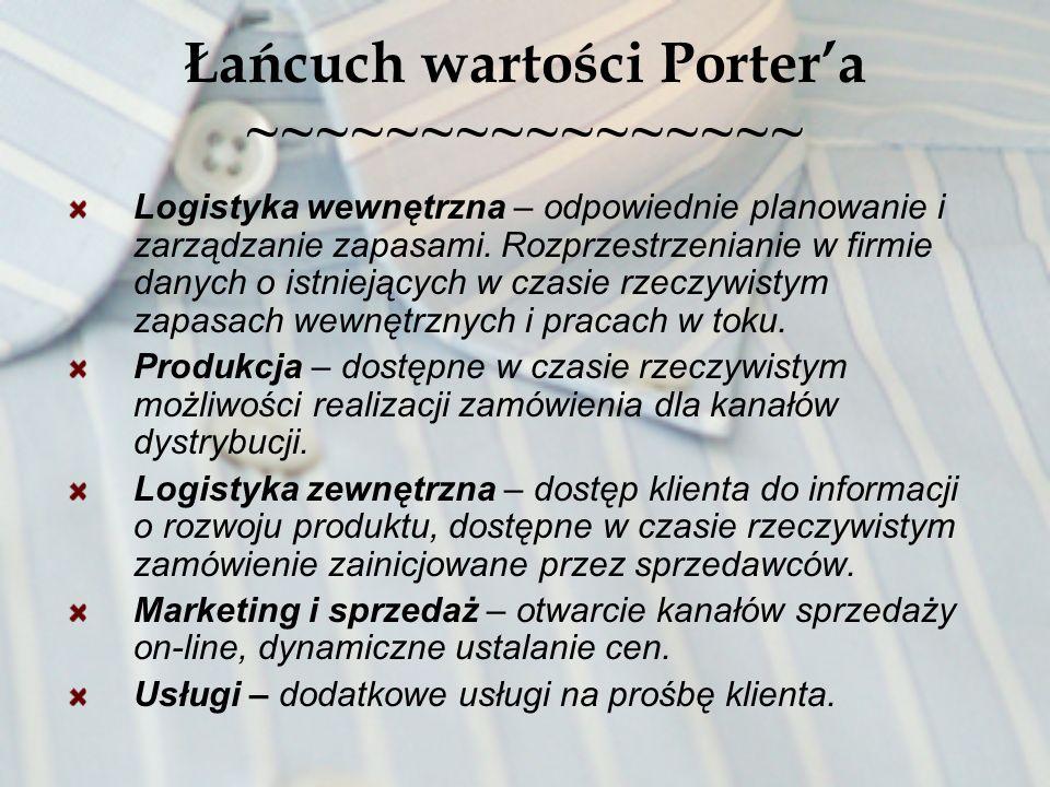 Logistyka wewnętrzna – odpowiednie planowanie i zarządzanie zapasami. Rozprzestrzenianie w firmie danych o istniejących w czasie rzeczywistym zapasach