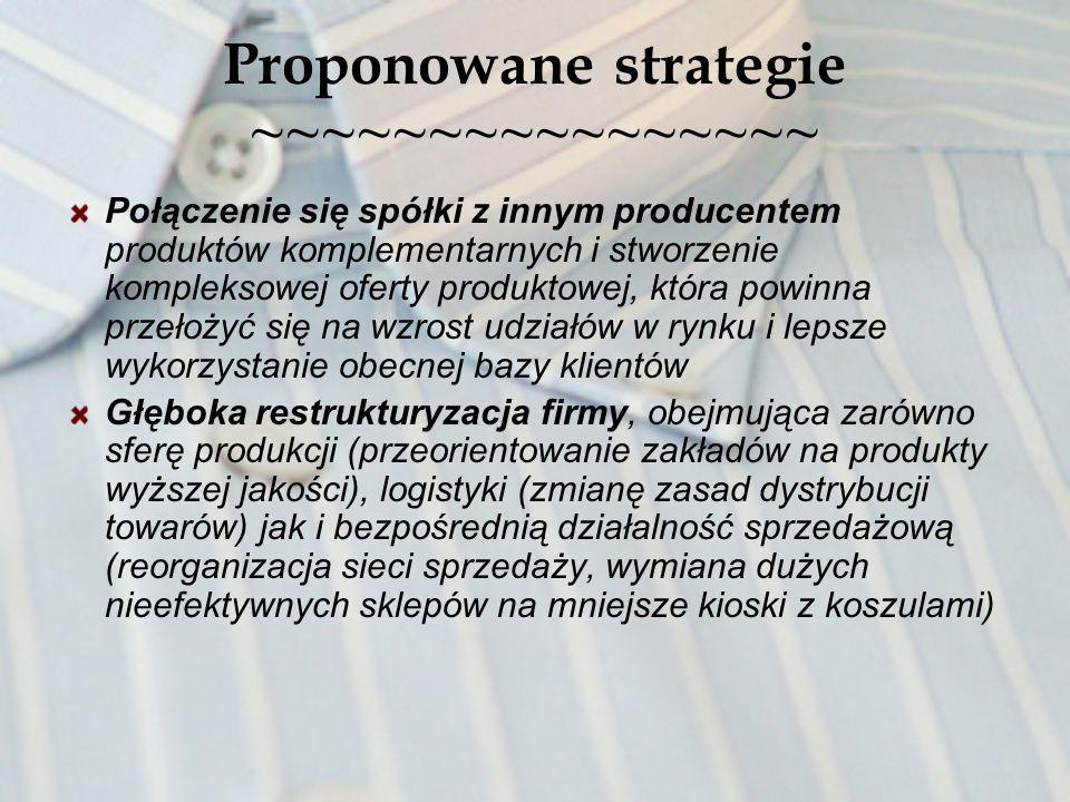 Proponowane strategie ~~~~~~~~~~~~~~~~ Połączenie się spółki z innym producentem produktów komplementarnych i stworzenie kompleksowej oferty produktow