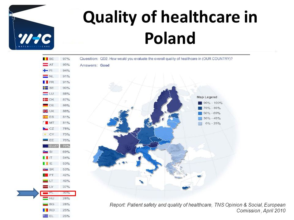 Quality of healthcare in Poland 2014-01-01WWW.WATCHHEALTHCARE.EU25 Report: Patient safety and quality of healthcare, TNS Opinion & Social, European Co