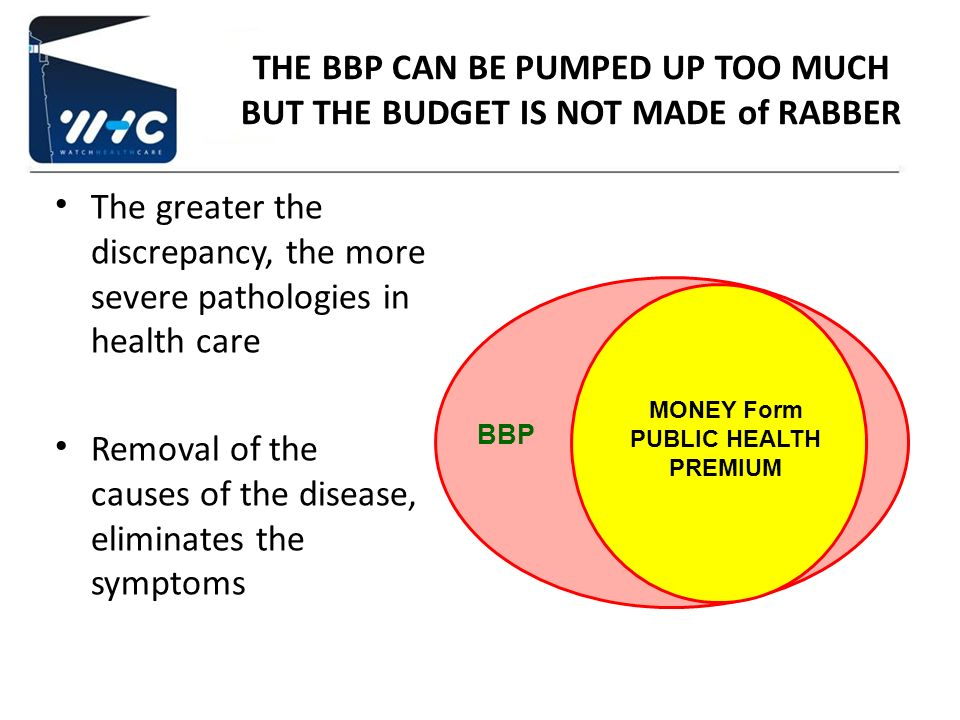 THE BBP CAN BE PUMPED UP TOO MUCH BUT THE BUDGET IS NOT MADE of RABBER The greater the discrepancy, the more severe pathologies in health care Removal