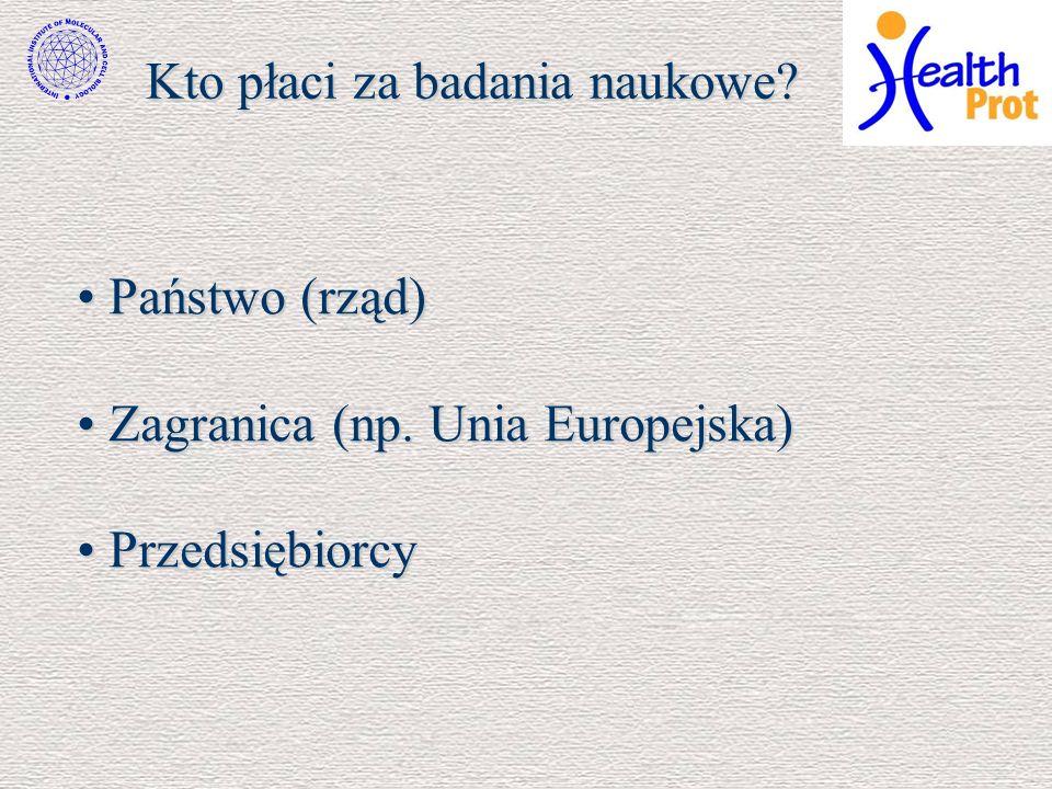 Kto płaci za badania naukowe? Państwo (rząd) Państwo (rząd) Zagranica (np. Unia Europejska) Zagranica (np. Unia Europejska) Przedsiębiorcy Przedsiębio
