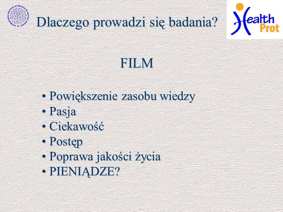 Dlaczego prowadzi się badania? FILM Powiększenie zasobu wiedzy Powiększenie zasobu wiedzy Pasja Pasja Ciekawość Ciekawość Postęp Postęp Poprawa jakośc