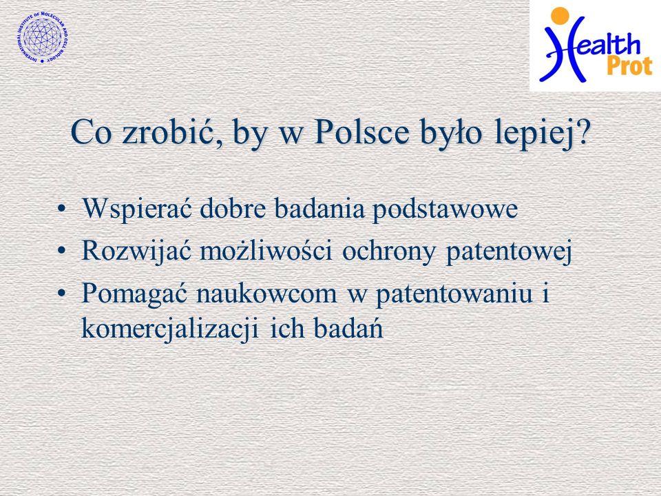 Co zrobić, by w Polsce było lepiej? Wspierać dobre badania podstawowe Rozwijać możliwości ochrony patentowej Pomagać naukowcom w patentowaniu i komerc