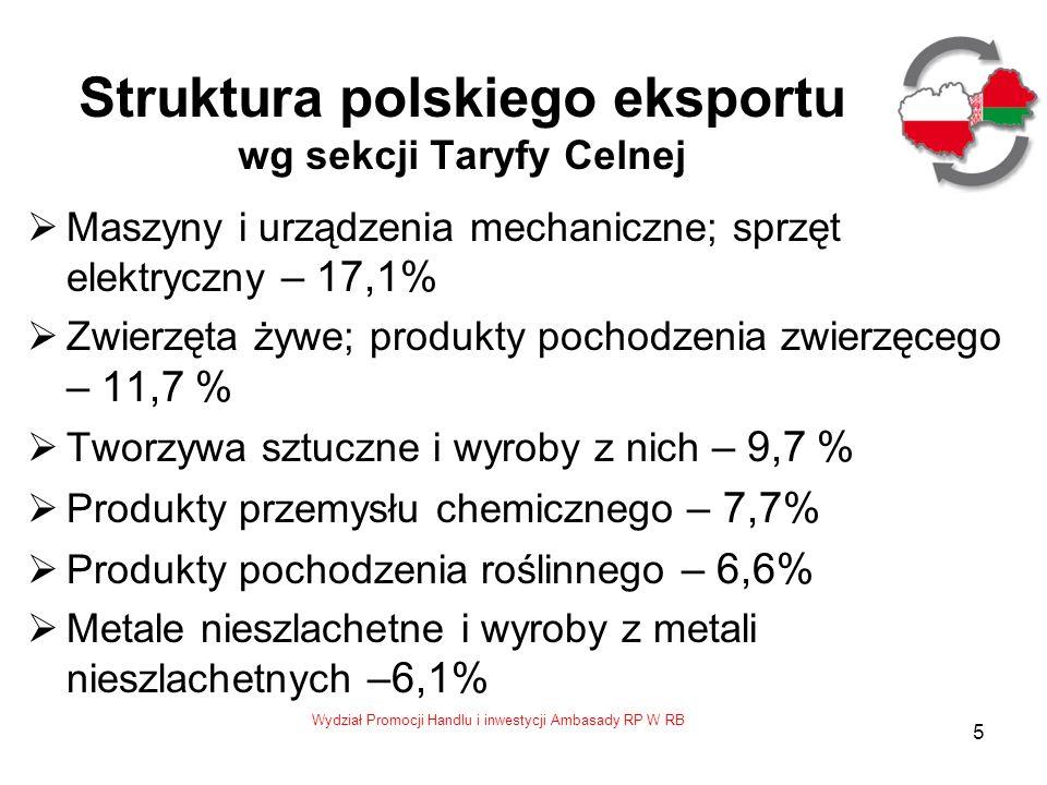Wydział Promocji Handlu i inwestycji Ambasady RP W RB 6 Struktura polskiego importu wg sekcji Taryfy Celnej Produkty mineralne – 41,4 % Produkty przemysłu chemicznego – 20,5 % Drewno i wyroby z drewna – 10,1 % Maszyny i urządzenia mechaniczne; sprzęt elektryczny – 4,2 % Tworzywa sztuczne i wyroby z nich; kauczuk i wyroby z kauczuku – 2,5 % Produkty pochodzenia roślinnego – 1,5% 1/2