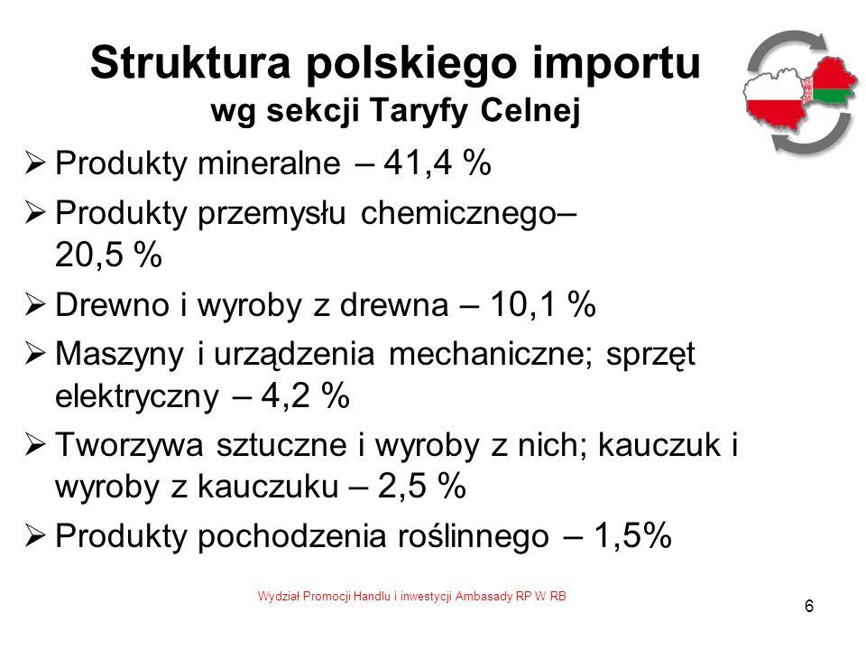 Wydział Promocji Handlu i inwestycji Ambasady RP W RB 7 Eksport polskich towarów (najważniejsze pozycje) mięso (wieprzowina – wzrost o 29%) – 9,8 % polskiego eksportu do RB świeże jabłka, gruszki – 3,4 % drut izolowany, kable– 2,1 % leki – 1,8 % akumulatory elektryczne – 1,6 % papier toaletowy, chusteczki – 1,5 % 1/2