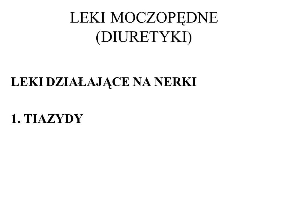 BLOKERY KANAŁÓW WAPNIOWYCH Pochodne dihydropirydyny: - Felodypina: Plendit – tabl.