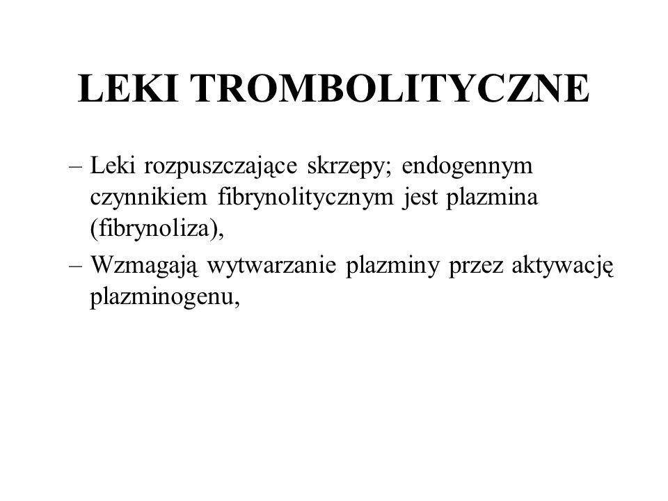 LEKI TROMBOLITYCZNE –Leki rozpuszczające skrzepy; endogennym czynnikiem fibrynolitycznym jest plazmina (fibrynoliza), –Wzmagają wytwarzanie plazminy p