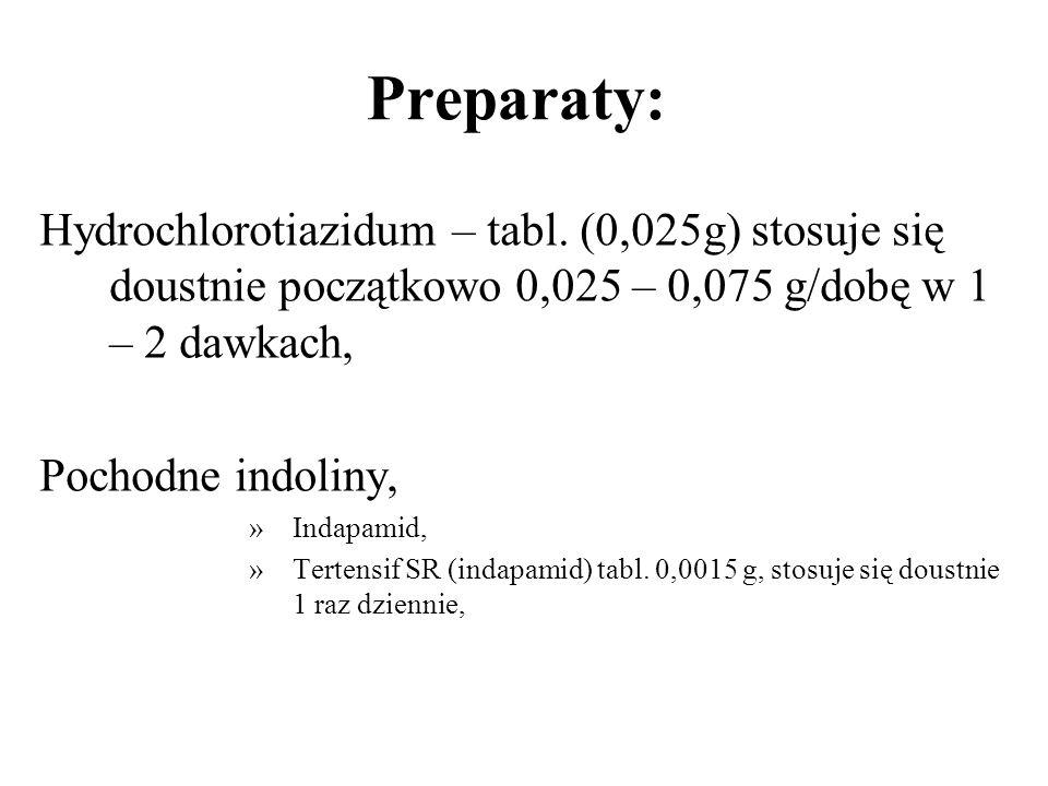 Preparaty: Hydrochlorotiazidum – tabl. (0,025g) stosuje się doustnie początkowo 0,025 – 0,075 g/dobę w 1 – 2 dawkach, Pochodne indoliny, »Indapamid, »