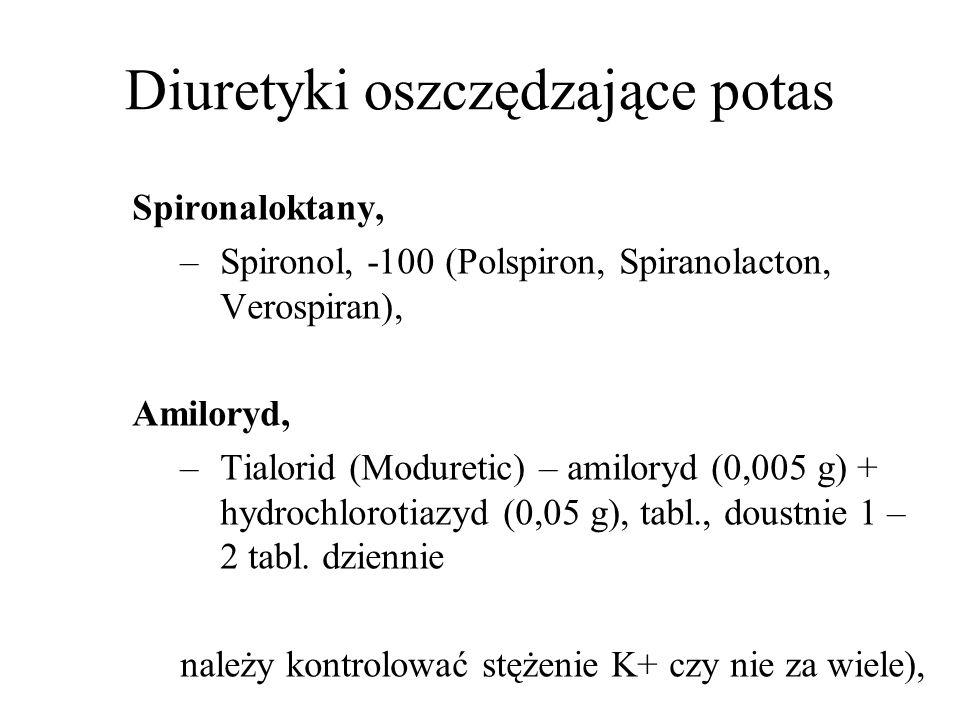 Diuretyki oszczędzające potas Spironaloktany, –Spironol, -100 (Polspiron, Spiranolacton, Verospiran), Amiloryd, –Tialorid (Moduretic) – amiloryd (0,00