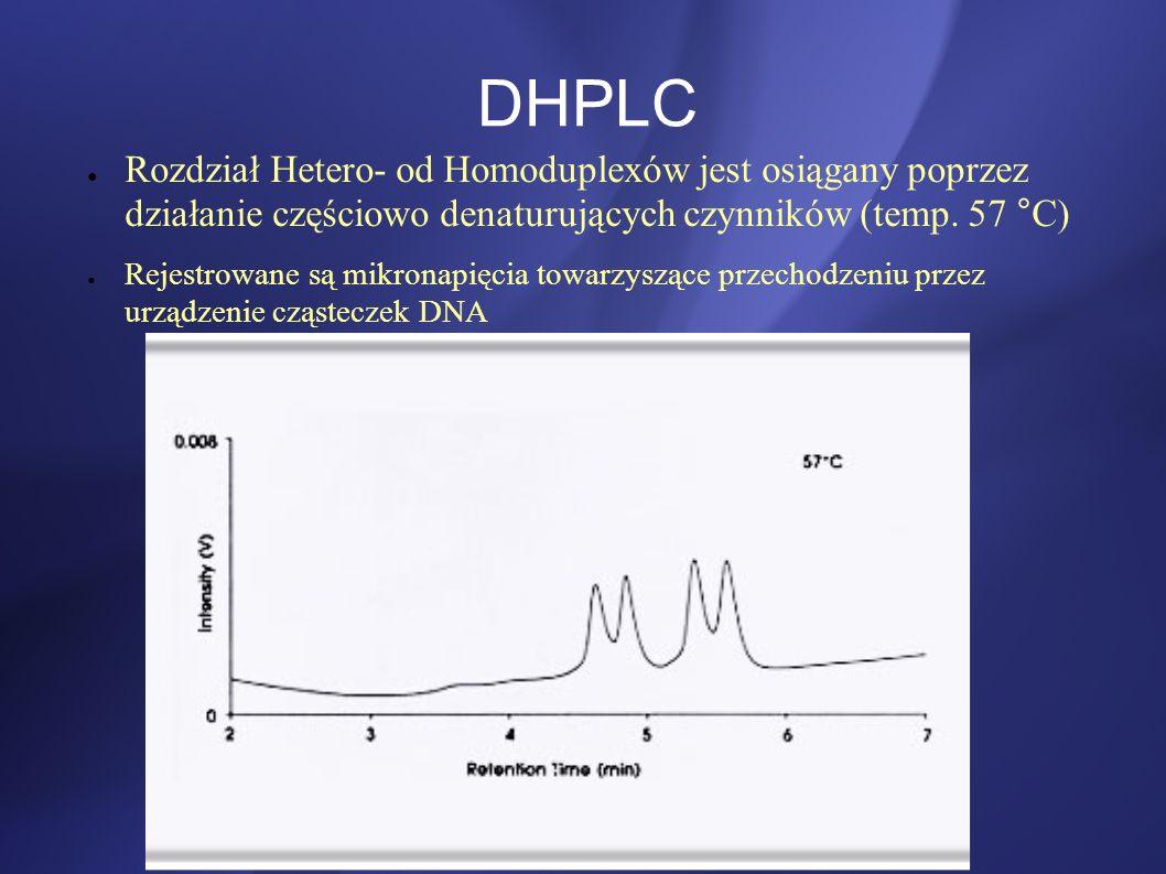DHPLC Rozdział Hetero- od Homoduplexów jest osiągany poprzez działanie częściowo denaturujących czynników (temp. 57 °C) Rejestrowane są mikronapięcia