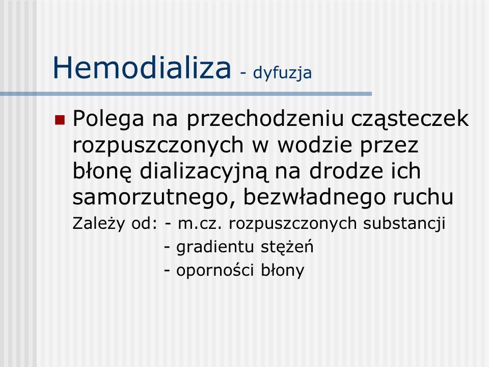 Hemodializa - dyfuzja Polega na przechodzeniu cząsteczek rozpuszczonych w wodzie przez błonę dializacyjną na drodze ich samorzutnego, bezwładnego ruch