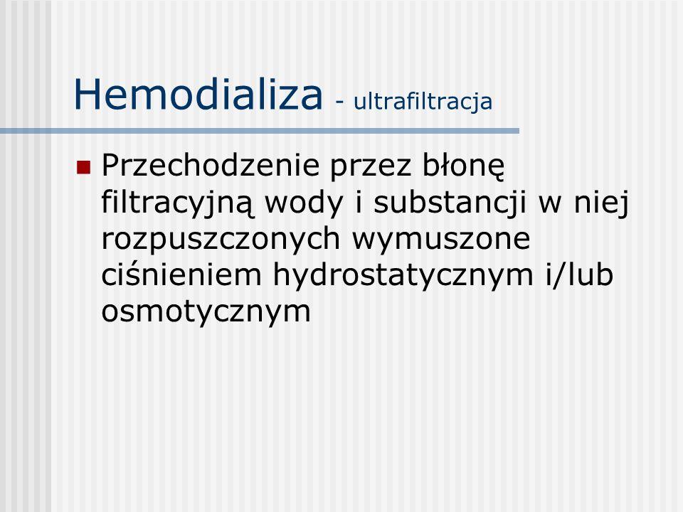 Hemodializa - ultrafiltracja Przechodzenie przez błonę filtracyjną wody i substancji w niej rozpuszczonych wymuszone ciśnieniem hydrostatycznym i/lub