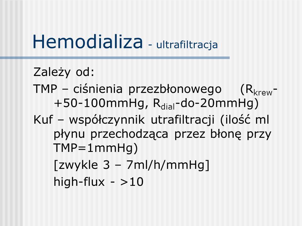 Hemodializa - ultrafiltracja Zależy od: TMP – ciśnienia przezbłonowego (R krew - +50-100mmHg, R dial -do-20mmHg) Kuf – współczynnik utrafiltracji (ilo