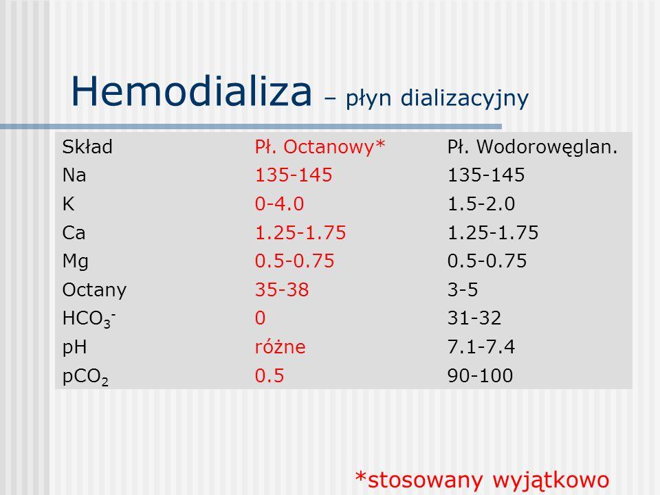 Hemodializa – płyn dializacyjny SkładPł. Octanowy*Pł. Wodorowęglan. Na135-145 K0-4.01.5-2.0 Ca1.25-1.75 Mg0.5-0.75 Octany35-383-5 HCO 3 - 031-32 pHróż