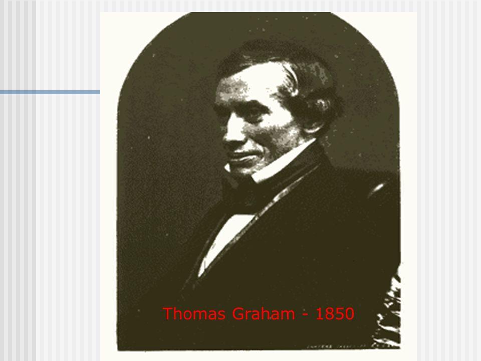 Thomas Graham - 1850