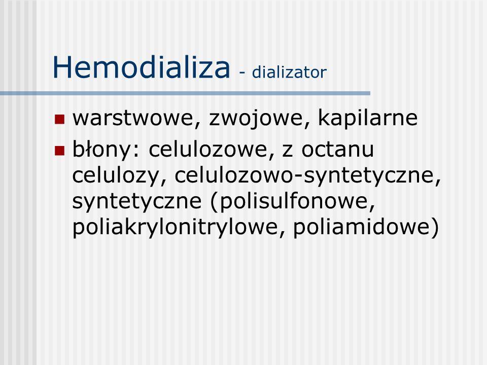 warstwowe, zwojowe, kapilarne błony: celulozowe, z octanu celulozy, celulozowo-syntetyczne, syntetyczne (polisulfonowe, poliakrylonitrylowe, poliamido