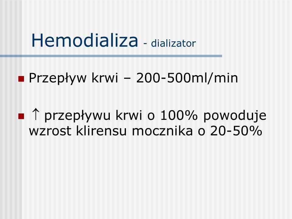 Hemodializa - dializator Przepływ krwi – 200-500ml/min przepływu krwi o 100% powoduje wzrost klirensu mocznika o 20-50%