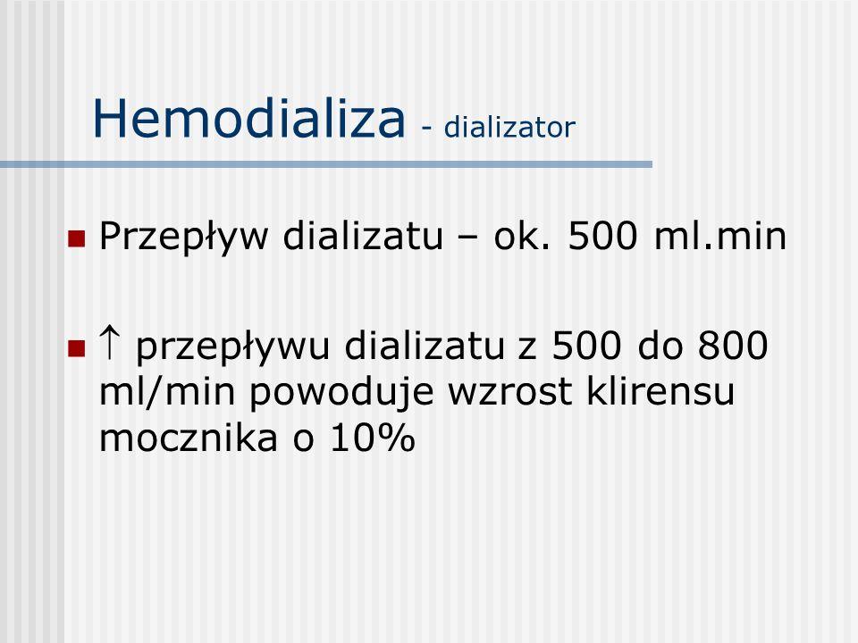 Hemodializa - dializator Przepływ dializatu – ok. 500 ml.min przepływu dializatu z 500 do 800 ml/min powoduje wzrost klirensu mocznika o 10%