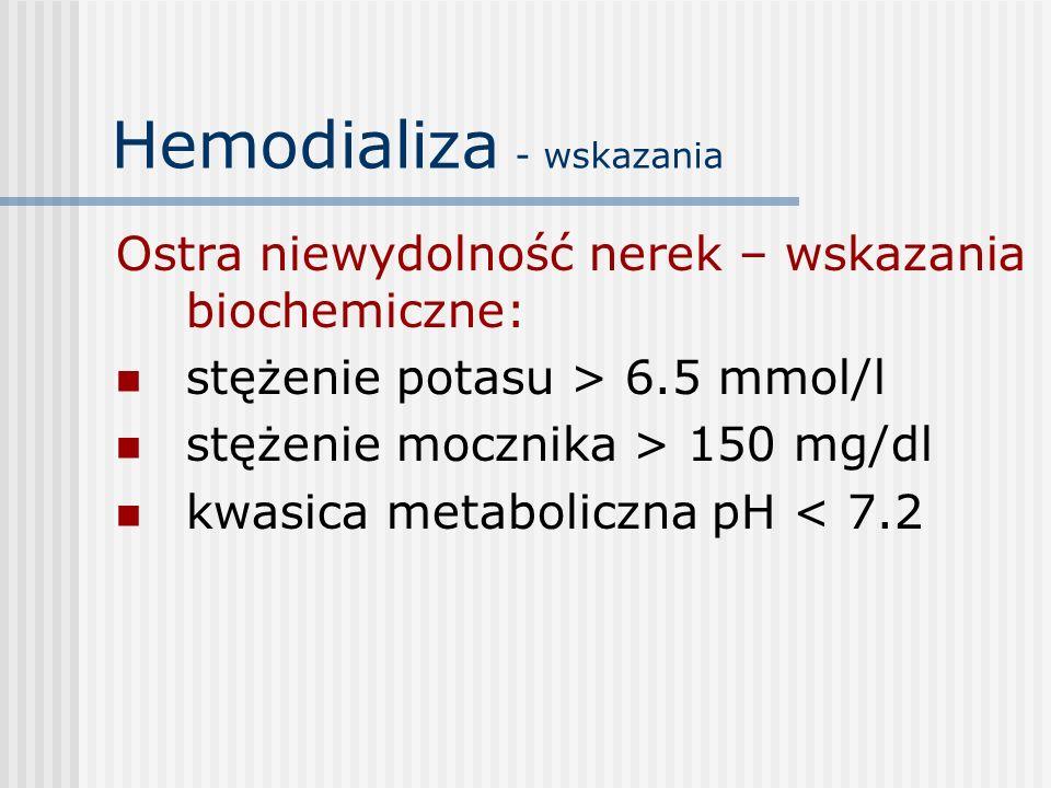 Hemodializa - wskazania Ostra niewydolność nerek – wskazania biochemiczne: stężenie potasu > 6.5 mmol/l stężenie mocznika > 150 mg/dl kwasica metaboli