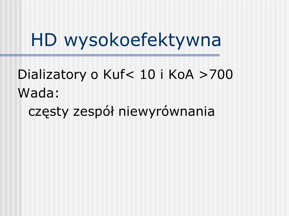 HD wysokoefektywna Dializatory o Kuf 700 Wada: częsty zespół niewyrównania