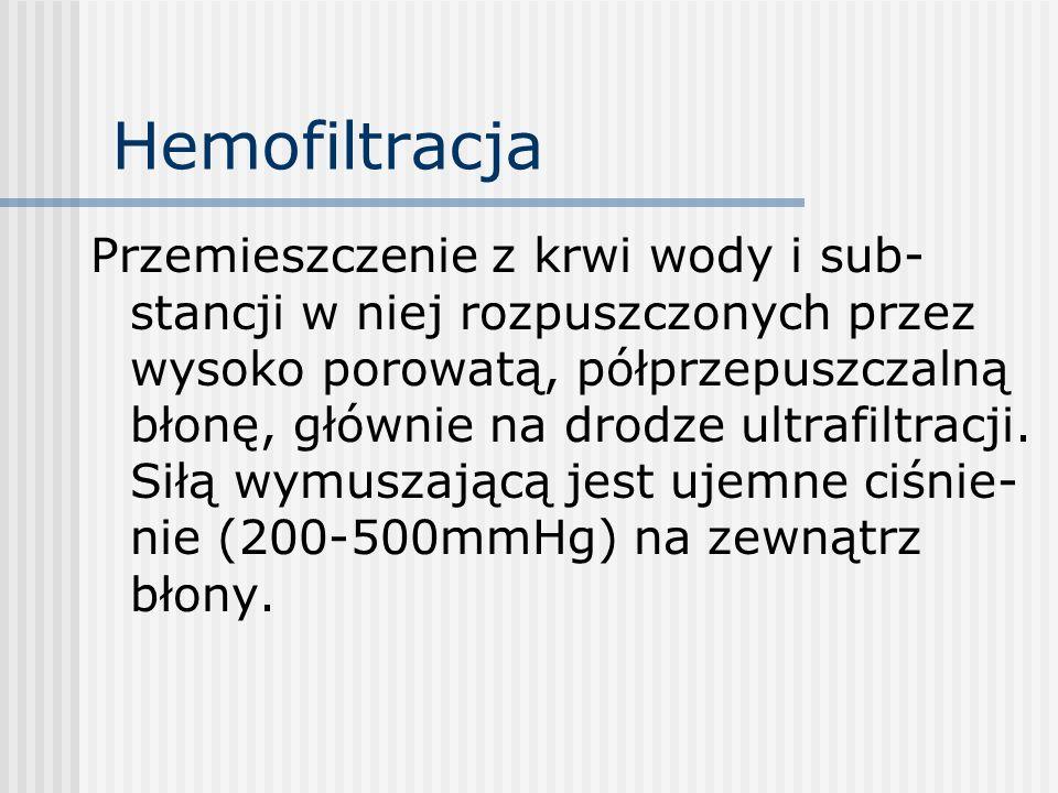 Hemofiltracja Przemieszczenie z krwi wody i sub- stancji w niej rozpuszczonych przez wysoko porowatą, półprzepuszczalną błonę, głównie na drodze ultra