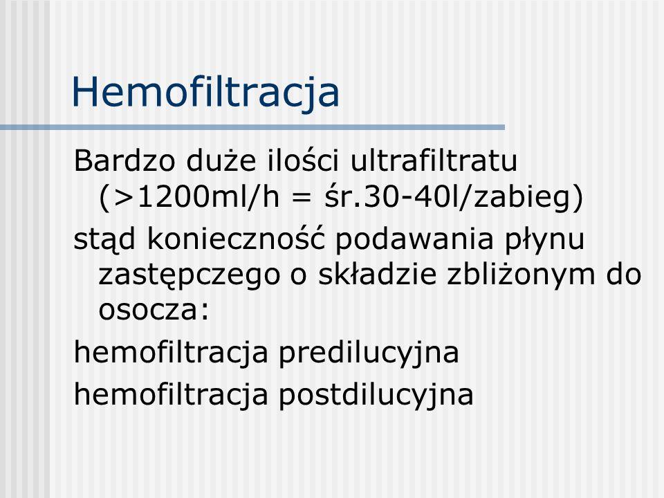 Hemofiltracja Bardzo duże ilości ultrafiltratu (>1200ml/h = śr.30-40l/zabieg) stąd konieczność podawania płynu zastępczego o składzie zbliżonym do oso
