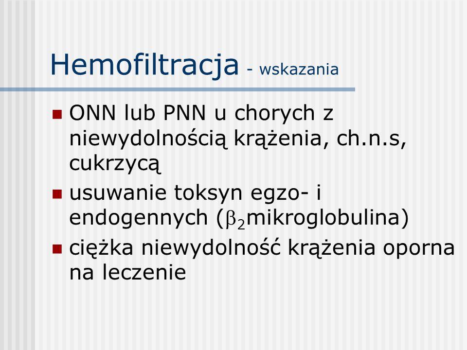 Hemofiltracja - wskazania ONN lub PNN u chorych z niewydolnością krążenia, ch.n.s, cukrzycą usuwanie toksyn egzo- i endogennych ( 2 mikroglobulina) ci