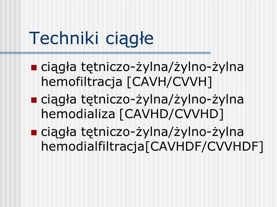 Techniki ciągłe ciągła tętniczo-żylna/żylno-żylna hemofiltracja [CAVH/CVVH] ciągła tętniczo-żylna/żylno-żylna hemodializa [CAVHD/CVVHD] ciągła tętnicz