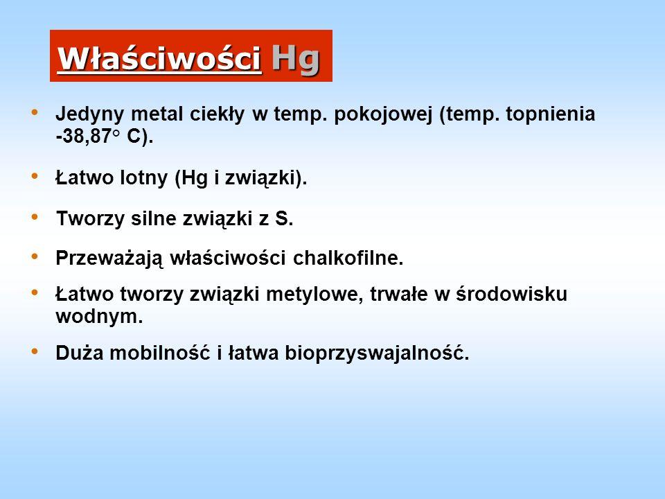 Występowanie Hg (µg/kg s.m.) Skorupa ziemska Skorupa ziemska (CF- g/s)70 (1.42) Skały magmowe Skały magmowe: - magmowe zasadowe - magmowe kwaśne 4 – 10 30 – 80 Skały osadowe Skały osadowe: - iłowce - piaskowce - wapienie 200 – 400 40 – 100 40 – 50 Gleby Gleby: - rolnicze (Polska) - wulkaniczne (Etna) 3 – 280 (śr.
