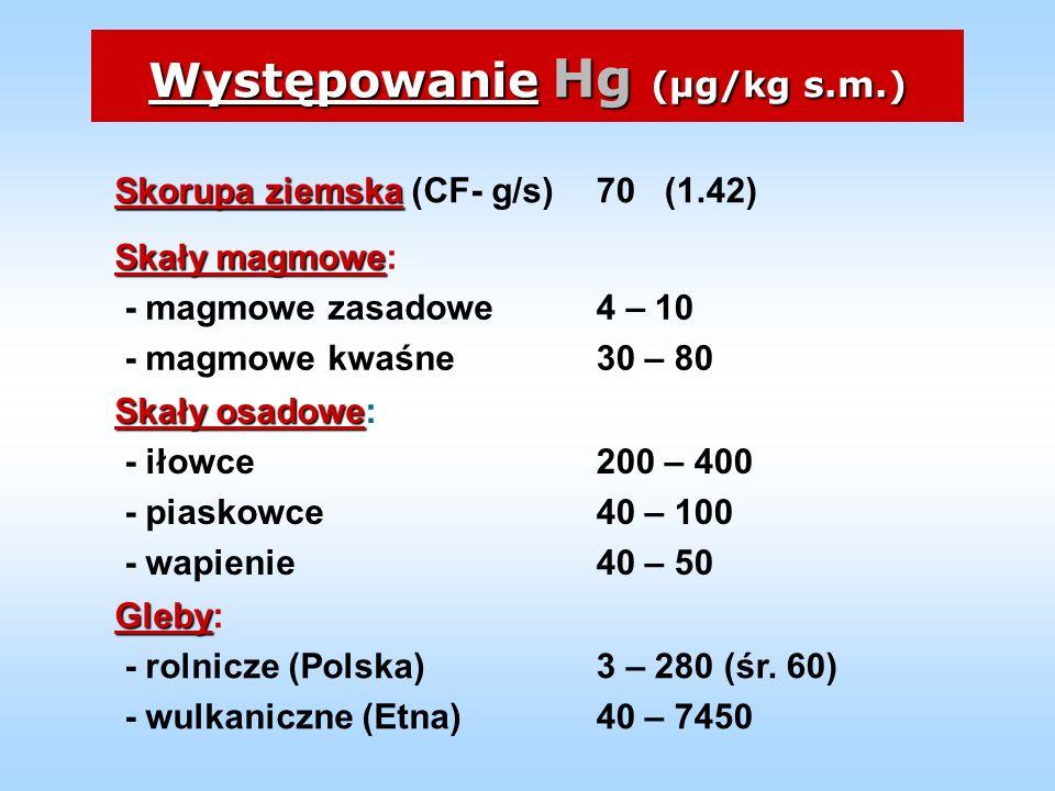 Rtęć w glebach i nawozach ( mg/kg) Rodzaje gleb: - Piaszczyste - Pylaste - Gliniaste - Węglanowe - Organiczne 0.02- 0.08 0.02 – 0.9 0.05 – 1.5 0.01 – 0.5 0.04 – 1.12 Nawozy: - NPK - P - Osady - Popiół 0.012 0.024 śc.