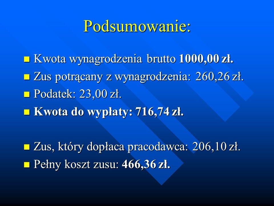 Podsumowanie: Kwota wynagrodzenia brutto 1000,00 zł. Kwota wynagrodzenia brutto 1000,00 zł. Zus potrącany z wynagrodzenia: 260,26 zł. Zus potrącany z
