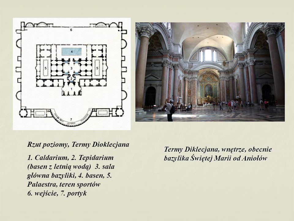Rzut poziomy, Termy Dioklecjana 1. Caldarium, 2. Tepidarium (basen z letnią wodą) 3. sala główna bazyliki, 4. basen, 5. Palaestra, teren sportów 6. we