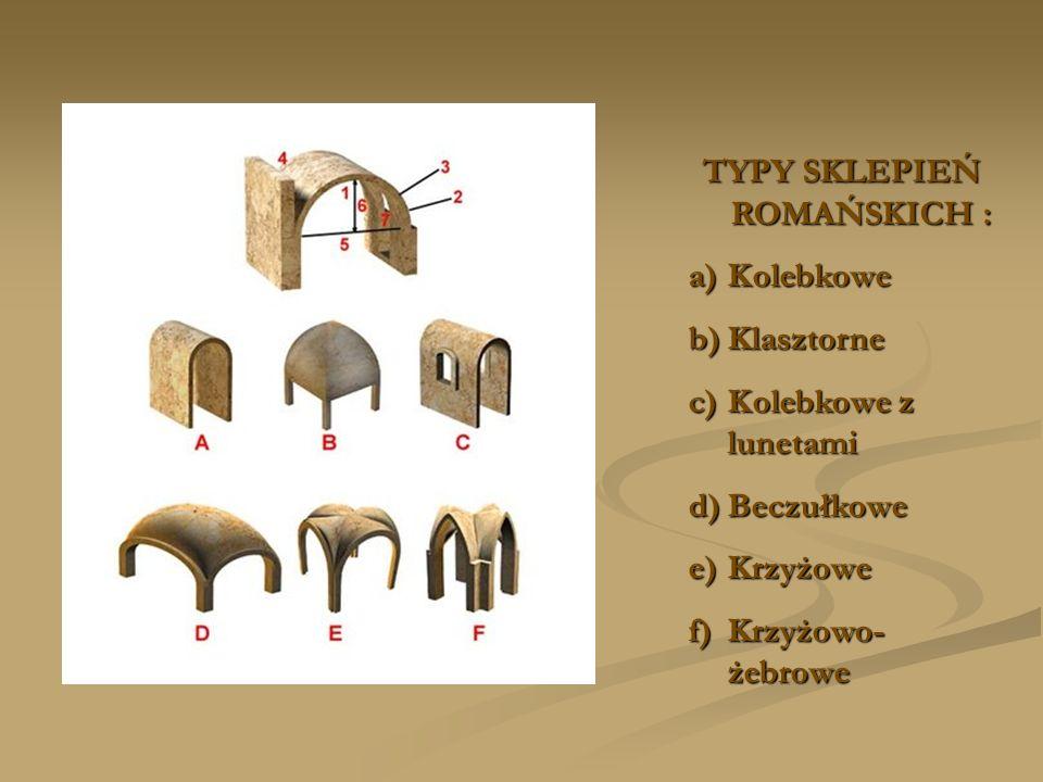 TYPY SKLEPIEŃ ROMAŃSKICH : a)Kolebkowe b)Klasztorne c)Kolebkowe z lunetami d)Beczułkowe e)Krzyżowe f)Krzyżowo- żebrowe