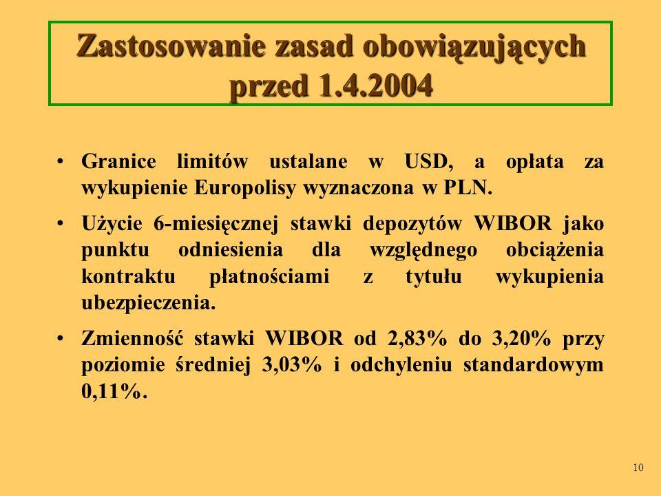 10 Zastosowanie zasad obowiązujących przed 1.4.2004 Granice limitów ustalane w USD, a opłata za wykupienie Europolisy wyznaczona w PLN. Użycie 6-miesi