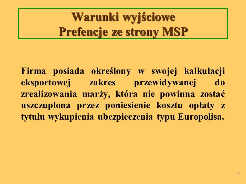 4 Warunki wyjściowe Prefencje ze strony MSP Firma posiada określony w swojej kalkulacji eksportowej zakres przewidywanej do zrealizowania marży, która nie powinna zostać uszczuplona przez poniesienie kosztu opłaty z tytułu wykupienia ubezpieczenia typu Europolisa.