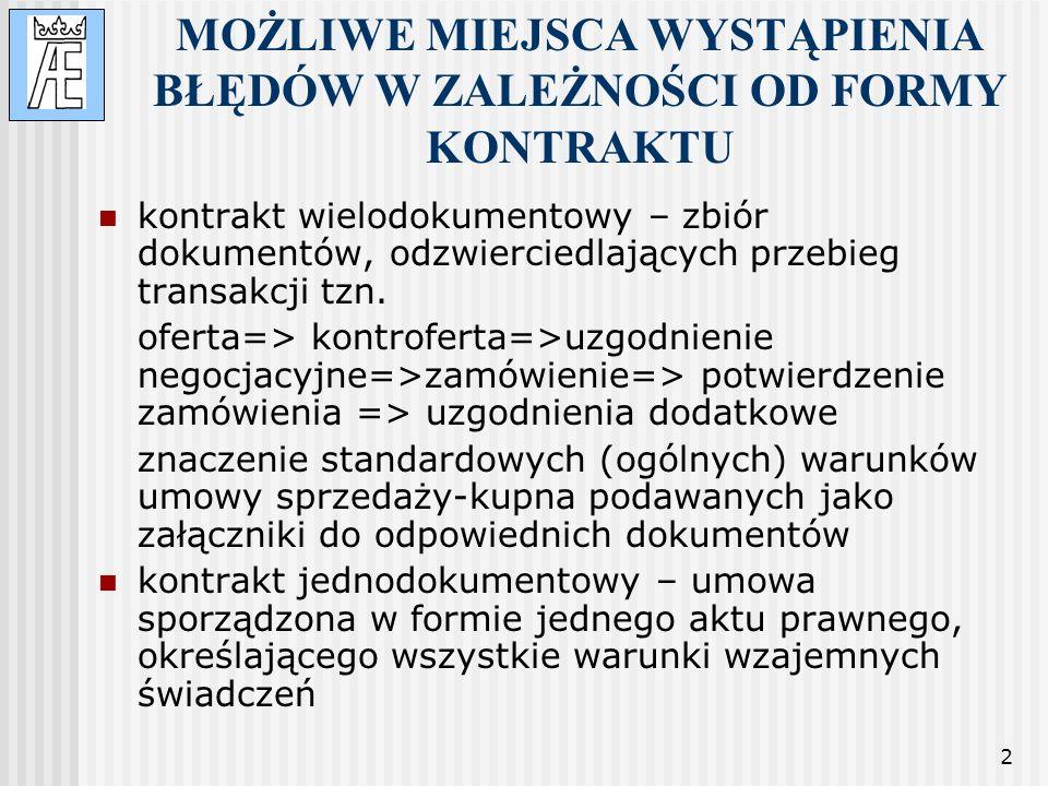 23 MOŻLIWOŚCI POPEŁNIENIA BŁĘDU W KONTRAKCIE Błędy formalne Błędy semantyczno-znaczeniowe Błędy merytoryczne Przekształcenie listy błędów w listę pytań!!!