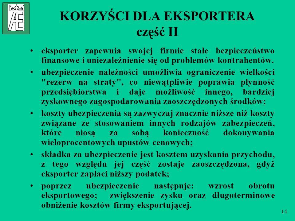 14 KORZYŚCI DLA EKSPORTERA część II eksporter zapewnia swojej firmie stałe bezpieczeństwo finansowe i uniezależnienie się od problemów kontrahentów. u