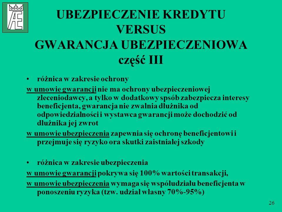 27 UBEZPIECZENIE KREDYTU VERSUS GWARANCJA UBEZPIECZENIOWA część IV różnica w cesji wierzytelności w umowie gwarancji wierzytelność beneficjenta wobec dłużnika przechodzi na gwaranta tylko w przypadku zawarcia odpowiedniego zapisu umownego w umowie ubezpieczenia roszczenie ubezpieczającego wobec dłużnika przechodzi na z mocy prawa na ubezpieczyciela w przypadku wypłaty odszkodowania